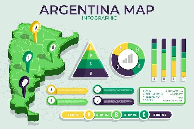Isometrische argentinië kaart infographic Gratis Vector