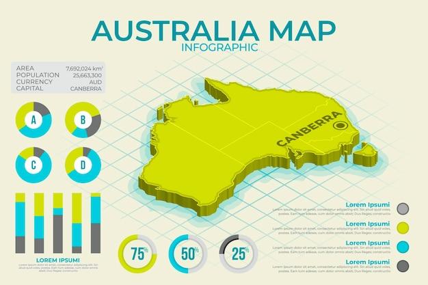 Isometrische australië kaart infographic Gratis Vector