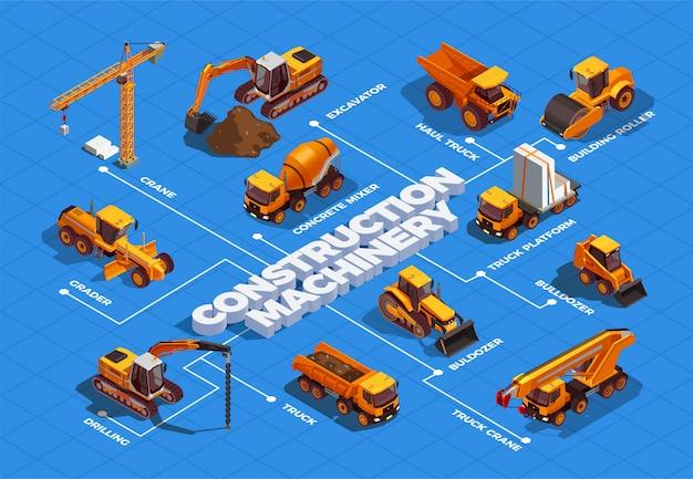 Isometrische bouwmachines en transport Gratis Vector
