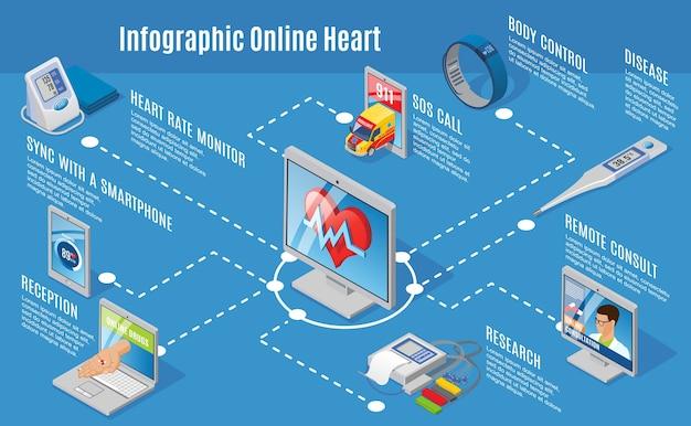 Isometrische digitale medische zorg infographic concept Gratis Vector