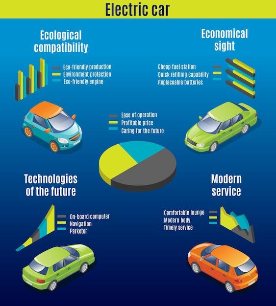 Isometrische eco cars infographic sjabloon Gratis Vector