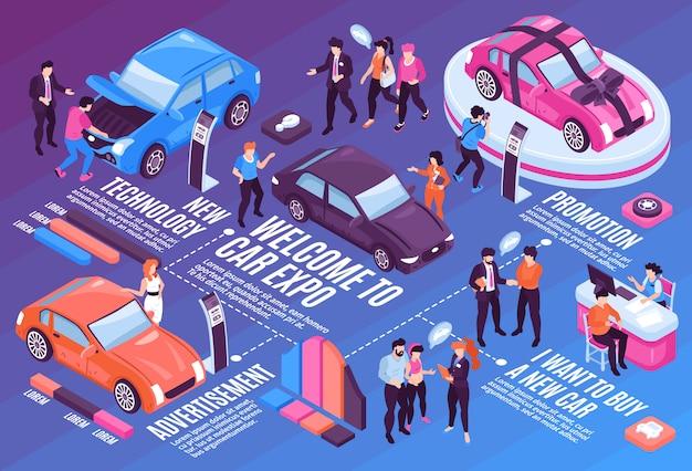 Isometrische het stroomschemasamenstelling van de autotoonzaal met geïsoleerde beelden van auto'smensen en infographic pictogrammen met tekstillustratie Gratis Vector
