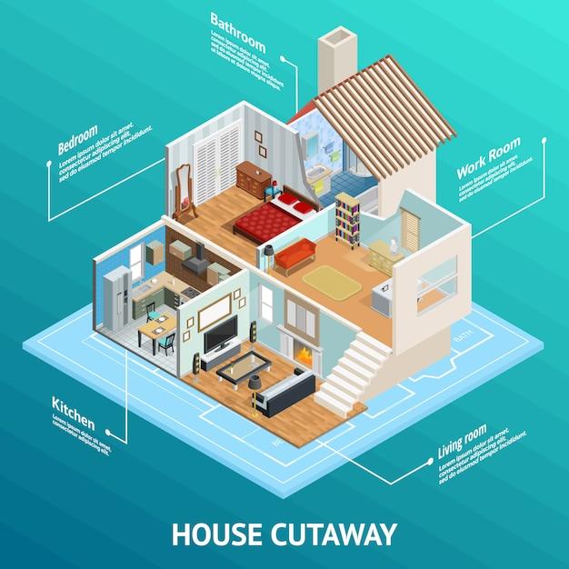 Isometrische huis profiel concept Gratis Vector