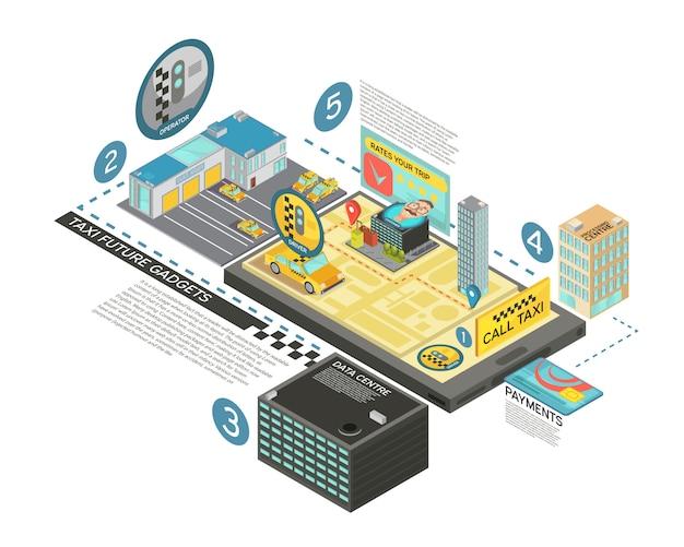 Isometrische infographics van taxi toekomstige gadgets met informatie over stadia van de dienst door digitale technologieën 3d vectorillustratie Gratis Vector