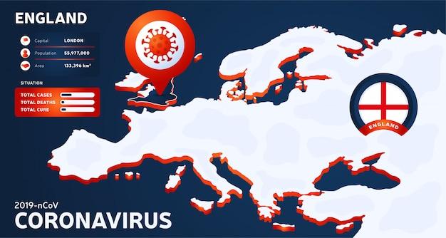 Isometrische kaart van europa met gemarkeerde land engeland illustratie. coronavirus statistieken. gevaarlijk chinees ncov coronavirus. infographic en landinfo. Premium Vector