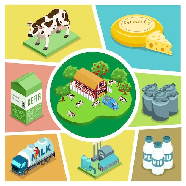 Isometrische landbouwelementen samenstelling met huis appelbomen koeien melkfabriek vrachtwagen kefir kaasflessen en vaten melk Gratis Vector