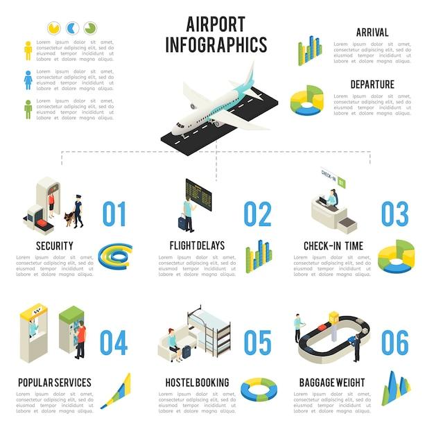 Isometrische luchthaven infographic concept met mensen vliegtuig vertrek terminal hallen zones objecten Gratis Vector