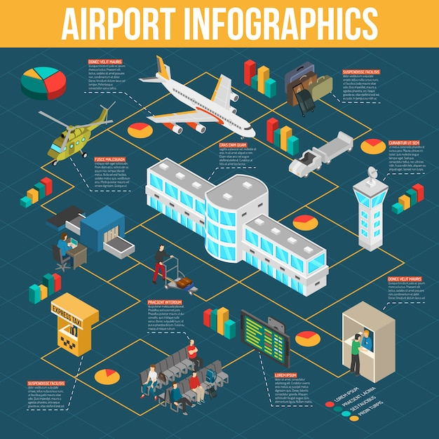 Isometrische luchthaven infographics Gratis Vector