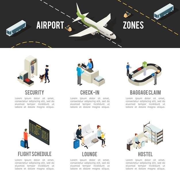 Isometrische luchthavenzones sjabloon Gratis Vector