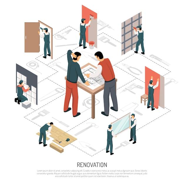Isometrische renovatie infographics Premium Vector