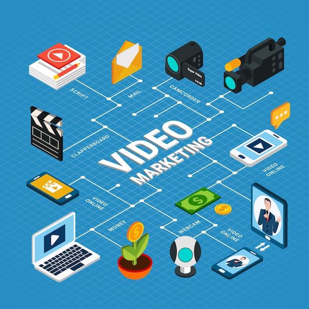 Isometrische stroomdiagramsamenstelling van fotovideo met geïsoleerde professionele schietapparatuur Gratis Vector