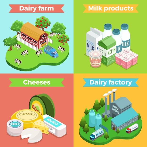 Isometrische zuivelfabriek vierkante concept met boerderij plant melk kaas yoghurt kefir zure room producten geïsoleerd Gratis Vector