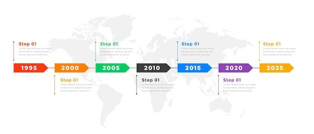 Jaarlijkse zakelijke tijdlijn infographic grafieksjabloonontwerp Gratis Vector