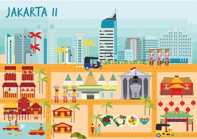 Jakarta bouwpakket Premium Vector