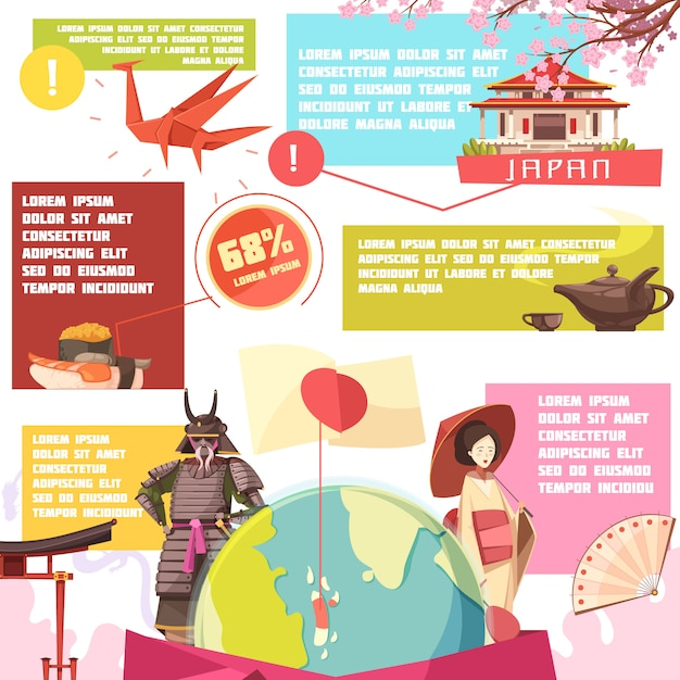 Japan retro cartoon infographics met vlag en globe informatie over cultuurelementen en traditionele gerechten Gratis Vector