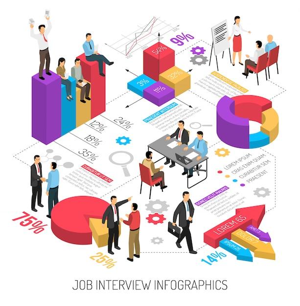 Job interview infographics samenstelling Gratis Vector