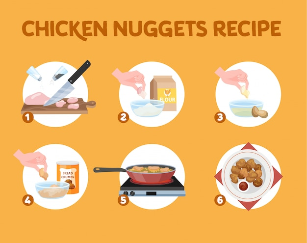 Kipnuggets recept voor thuis koken. zelfgemaakte nugget met krokante korst. ongezonde snack van vlees. lekker diner. illustratie Premium Vector