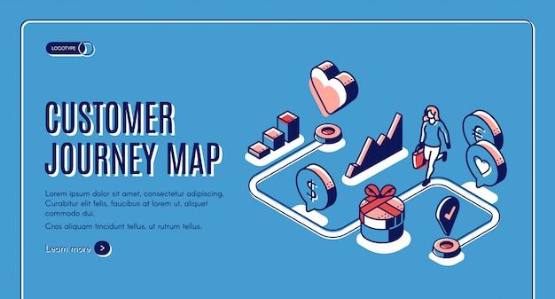 Klant reis kaart isometrische banner Gratis Vector