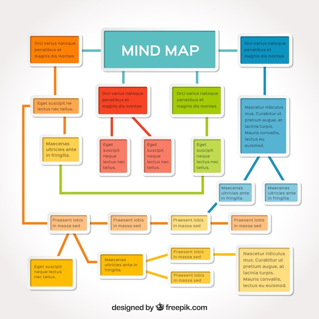 Klassieke mind map met kleurrijke stijl Gratis Vector