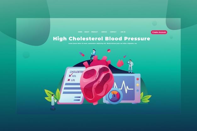 Kleine mensen hoge cholesterolbloeddruk van medische en wetenschappelijke webpagina koptekst bestemmingspagina Premium Vector