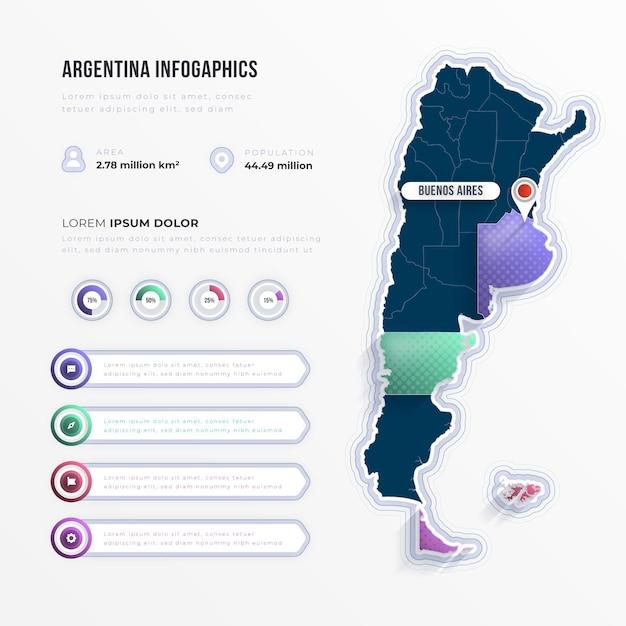 Kleurovergang argentinië kaart infographic Gratis Vector
