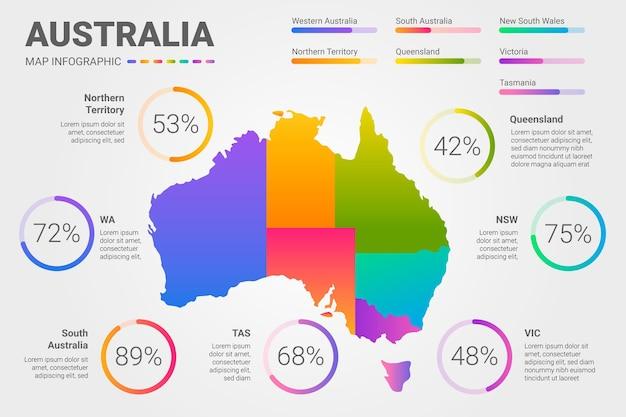 Kleurovergang australië kaart infographic sjabloon Gratis Vector