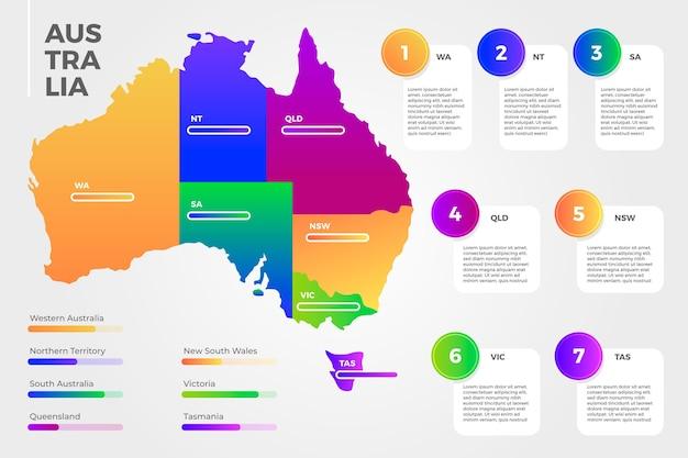 Kleurovergang australië kaart infographic Gratis Vector