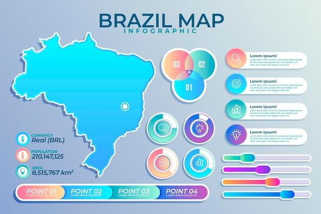 Kleurovergang brazilië kaart infographic Gratis Vector