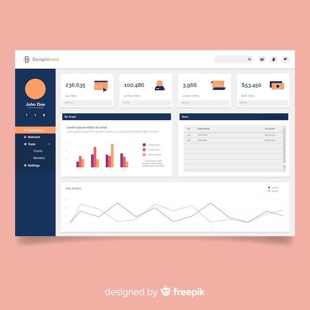 Kleurrijk app-dashboard met plat ontwerp Gratis Vector
