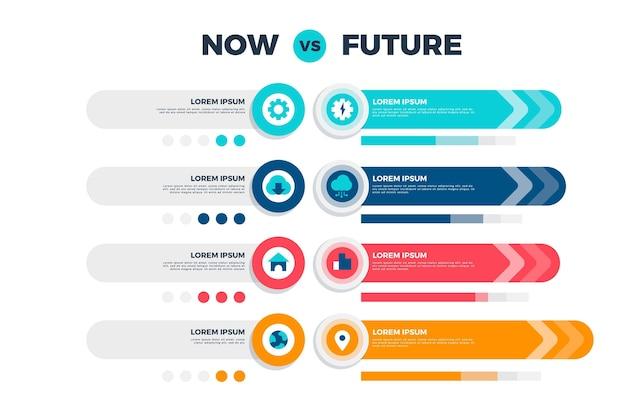 Kleurrijk plat nu versus toekomstige infographics Gratis Vector