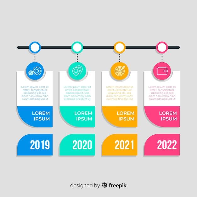 Kleurrijk tijdlijn infographic plat ontwerp Gratis Vector