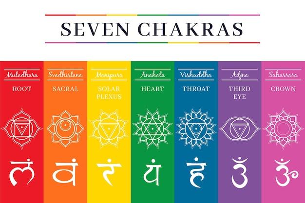 Kleurrijke chakra's set Gratis Vector