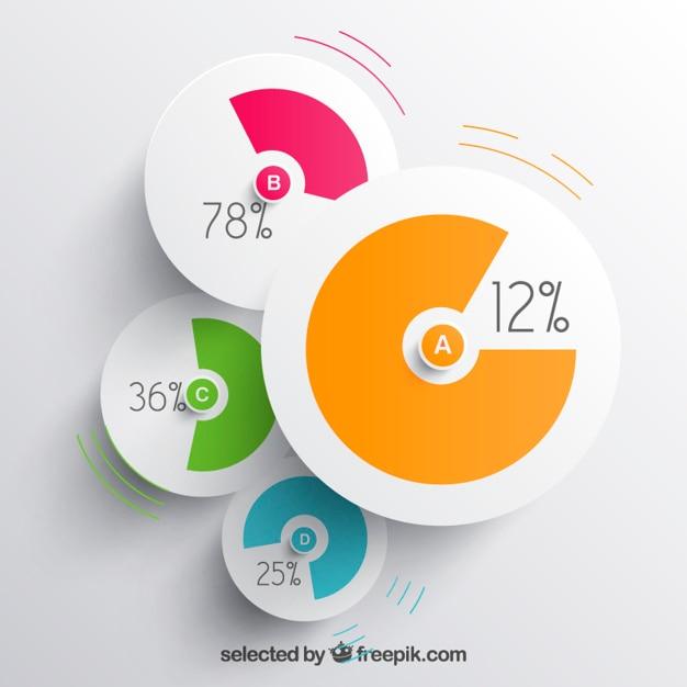 Kleurrijke cirkeldiagrammen Gratis Vector