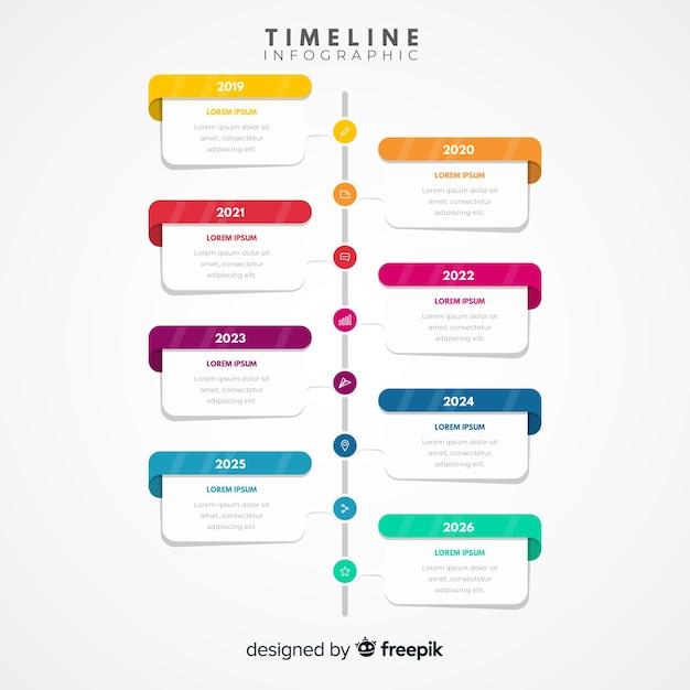 Kleurrijke moderne tijdlijn infographic sjabloon Gratis Vector