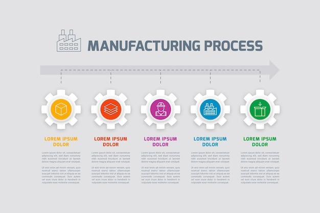 Kleurrijke productie infographic sjabloon Gratis Vector
