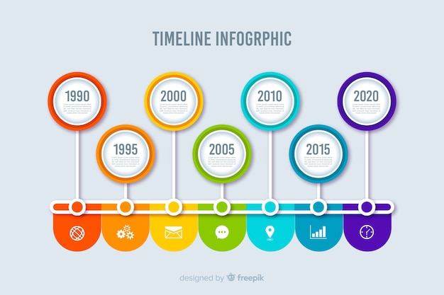 Kleurrijke tijdlijn infographic sjabloon vlakke stijl Gratis Vector