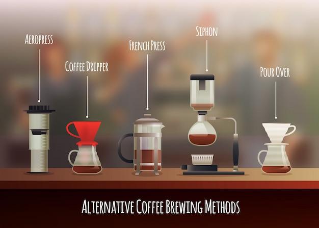 Koffie apparatuur samenstelling Gratis Vector