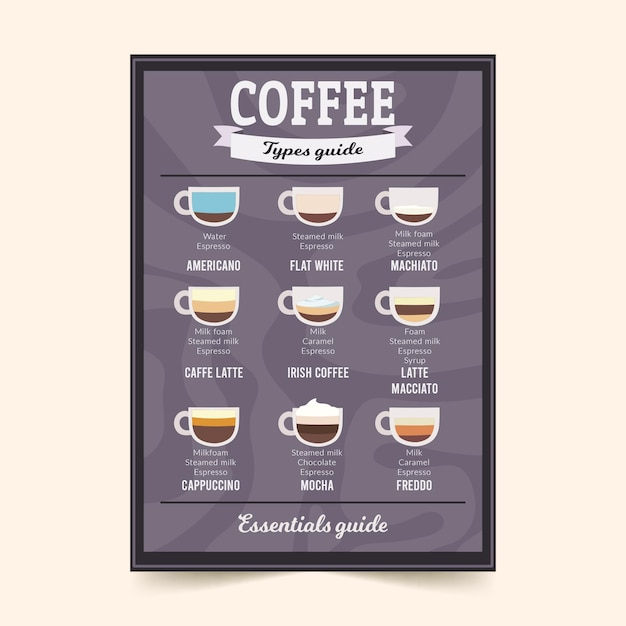 Koffie gids poster stijl Gratis Vector