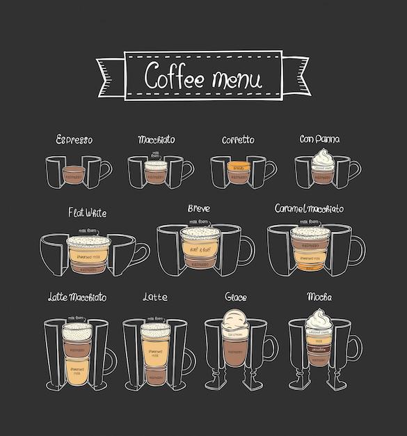 Koffiemenu. verschillende soorten warme dranken. Premium Vector