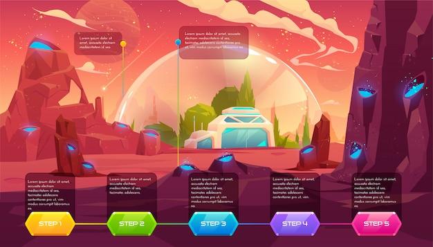Kolonisatie van planeetillustratie, infographic tijdlijnmalplaatje Gratis Vector