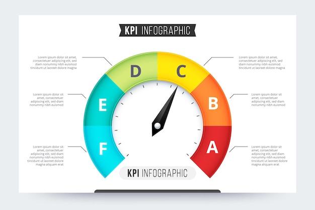 Kpi infographic concept Gratis Vector
