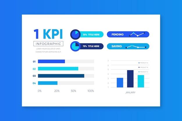 Kpi infographic Gratis Vector