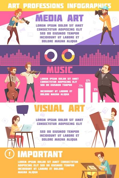 Kunstberoepen infographic set Gratis Vector
