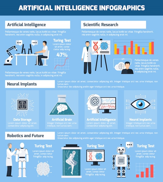 Kunstmatige intelligentie infographics Gratis Vector