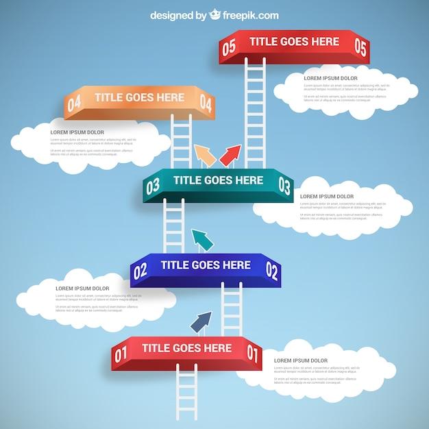 Ladders infographic Gratis Vector