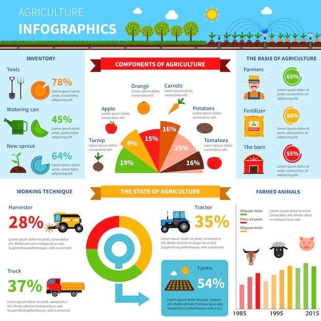 Landbouw infographics set Gratis Vector