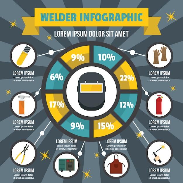Lasser infographic concept, vlakke stijl Premium Vector