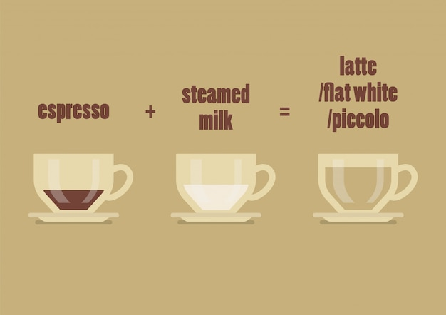 Latte koffie recept Premium Vector