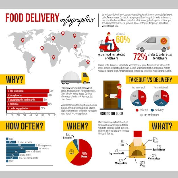 Levering van eten en afhalen infographic set Gratis Vector