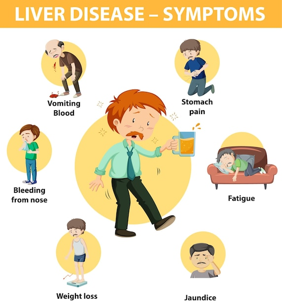 Leverziekte symptomen cartoon stijl cartoon stijl infographic Gratis Vector